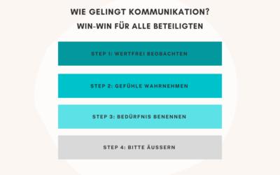 Wie gelingt Kommunikation? Oder: Win-Win für alle Beteiligten